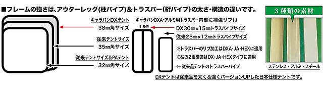 DX-C3060スチールフレーム