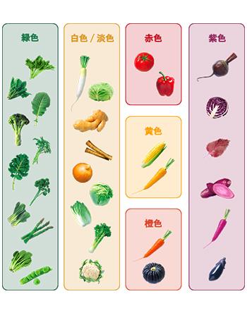 野菜一日これ一本