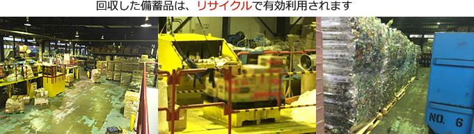 回収した備蓄品は、リサイクルで有効利用されます