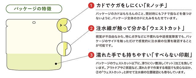 アルファ化米 パッケージ
